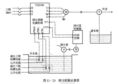 污水泵控制电路图